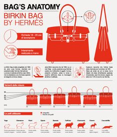 BAG'S ANATOMY on Behance