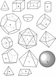Prisms, pyramids and polyhedra