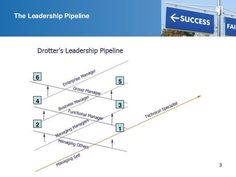 drotters pipeline - Google Search