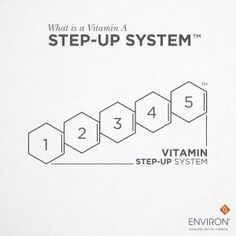 Environ is the only step up routine available. Reverse any skin concern - start today for amazing results Skin Care Center, Step Up, Article Writing, Facial Treatment, My Passion, Your Skin, Science, Education, Motivation
