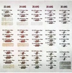 Kanthal wire gauge size diameter and resistance chart vaping 102 vaportunidades keyboard keysfo Choice Image