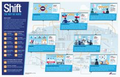 Good infographic via Cemex that shares their social business story.  (Posted with permission from Cemex)