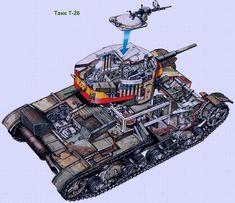 Легкий танк Т-26 образца 1937 года (СССР)