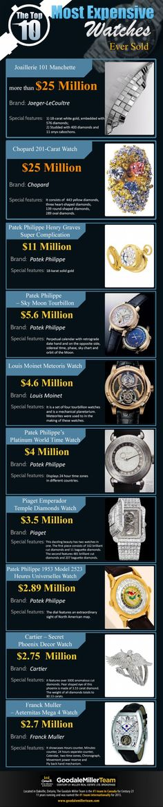 10 Watch Infographics every guy needs: The World