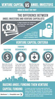 Angel investors - Know More about Capital Investment in Business – Angel investors Start Up Business, Business Planning, Business Tips, Online Business, Business Infographics, Business Angels, Web Design, Design Trends, Online Entrepreneur