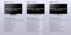 Free Samsung Galaxy Tab 2 with Samsung ES7000/ES8000/ES9000