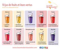 10 jus de fruits et leurs vertus
