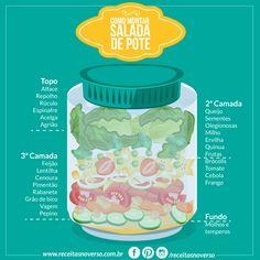 #DICA 2 – COMO MONTAR SALADA DE POTE