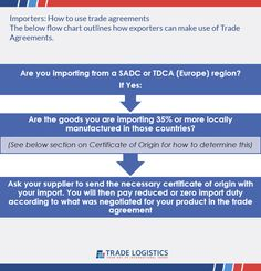 This graph explains how importers can make use of trade agreements
