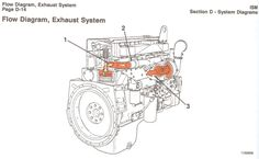 diesel engine parts diagram Google Search Diesel
