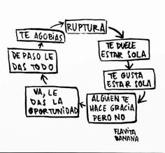 Flavita Banana Poetry Quotes, Sad Quotes, Love Quotes, Motivational Quotes, Ex Amor, Funny Scenes, Frases Tumblr, Photo Quotes, Spanish Quotes