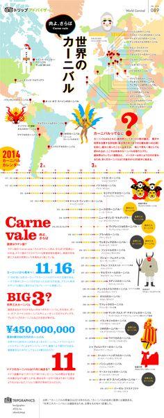 世界のカーニバル トリップアドバイザーのインフォグラフィックスで世界の旅が見える