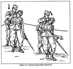 """The main principles of Ami, in developing Aiki Krav Maga (hand to hand combat) """"During the nineties, after seeing many ways in the martial art world, and in light of the luck of inner peace of Israelis as a result of increasing vio Krav Maga Self Defense, Self Defense Martial Arts, Martial Arts Training, Krav Maga Techniques, Martial Arts Techniques, Self Defense Techniques, Survival Life, Survival Prepping, Survival Skills"""