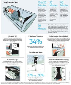 The Perfect Nap Infographic
