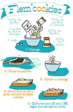 Avec cette recette faire des cookies n'a jamais été aussi simple et rapide!
