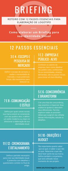 12 Passos Essenciais Para Elaboração de Logotipo #Identidadevisual #logotipo #briefing #logo