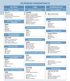 nursing students With the help of this Nursing Mnemonics you will memorize 30 most important topics related to NCLEX study. Nursing Pneumonics, Med Surg Nursing, Nursing School Notes, Pharmacology Nursing, Nursing Tips, Nursing Schools, Mnemonics For Nursing, Nursing Programs, Nursing Cheat Sheet