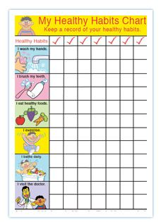Healthy Choice Habits Chart
