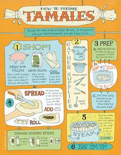 Basic tamale recipe. The best part is mixing the masa with your hands and feeling it squish between your fingers!