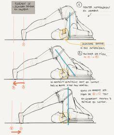Jalandara Bandha en Halasana | Iyengar Yoga TT Notes