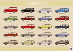 Volvo. My husband makes fun of me because I want a volvo wagon... I would rather have a volvo wagon than a minivan!