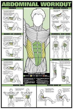Ab workout Find more like this at gympins.com