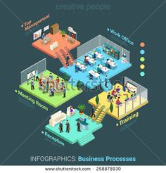 Flat 3d isometric abstract office floor interior departments concept vector. Reception, training, meeting room, workplaces, top management indoor escalator stairs. Creative business people collection.