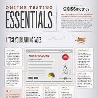 Testing Essentials by Kiss Metrics