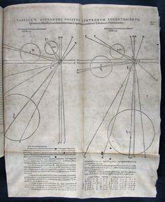 Johannes Kepler, Personalized Items, Photography, Planets, Photograph, Fotografie, Photoshoot, Fotografia