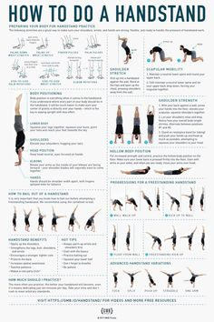 how to do a handstand infographic