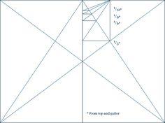 Villard Diagram — The Secret Law of Page Harmony | Retinart