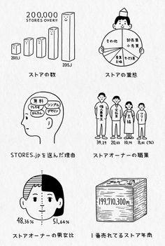 STORES.jpのオンラインストア20万開設記念ページです。 Diagram Design, Chart Design, Web Design, Science Illustration, Japanese Illustration, Information Architecture, Information Design, Graphic Design Art, Book Design