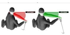 State-of-the-art technology reveals the 10 biggest golf swing killers Pga Tour Players, Golf Basics, Golf Stance, Golf Theme, Club Face, Golf Training, Golf Lessons, Art And Technology, Play Golf