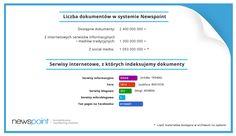 Garść statystyk - nasze narzędzie wciąż się rozrasta - zobaczcie, ile źródeł aktualnie monitorujemy!
