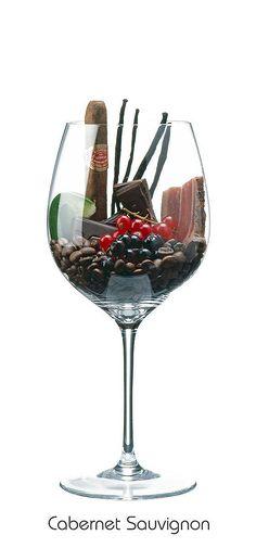 Descriptores aromáticos del Cabernet Sauvignon #Vino #Cata #WineUp
