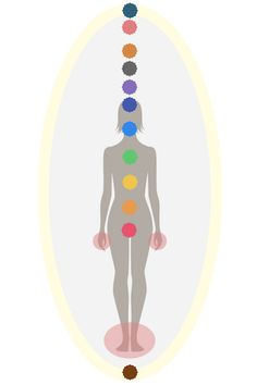 How Healthy Are Your Chakras?