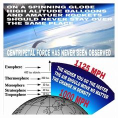 flat earth fun ALWAYS do your own research! My posts aren't for you to believe... they're made for you to think and research!
