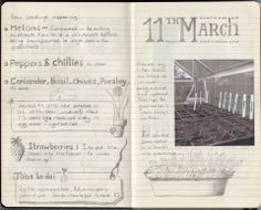 cool way to garden journal