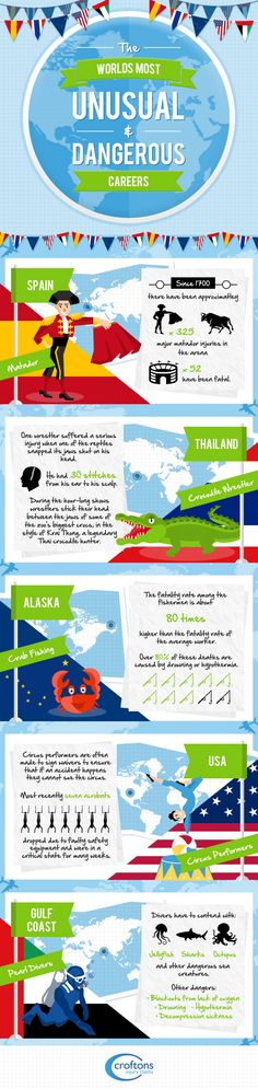 The Worlds Most Dangerous and Unusual Careers Infographic
