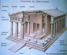 Resultados de la Búsqueda de imágenes de Google de http://www.arkiplus.com/wp-content/uploads/2011/05/templo-griego.jpg