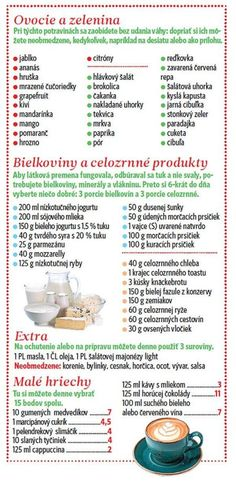 Schudnite do Vianoc 5 kg vďaka nášmu redukčnému plánu. Weight Loss Meal Plan, Weight Loss Drinks, Weight Loss Smoothies, Healthy Weight Loss, Czech Recipes, Russian Recipes, Fitness Tips, Health Fitness, Beauty Detox