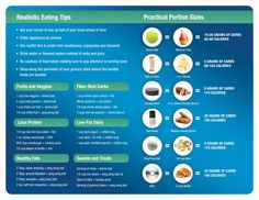 Obesity and Portion Size | Solo Blog