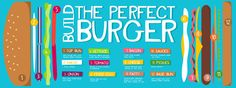 How To Build The Perfect Burger #food #recipe on They Draw They Cook