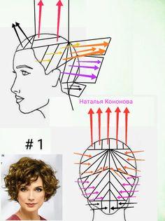 Curly Hair Styles, Густые Волосы, Уроки По Укладке Волос, Прически, Советы По Красоте, Красота Волос, Короткие Стрижки, Стили Обучения