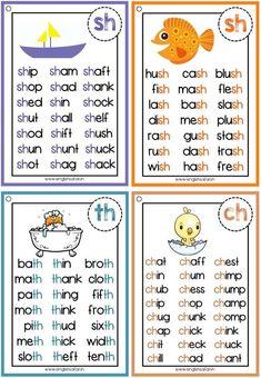 Phonics Lessons, Phonics Words, Phonics Worksheets, Rhyming Words List, Phonics Rules, Phonics Reading, Teaching Phonics, Reading Comprehension, Kindergarten Vocabulary