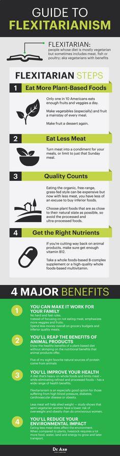 Flexitarian Guide - Dr. Axe www.draxe.com #health #holistic #natural