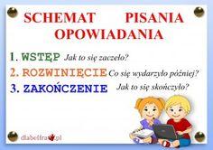 FORMY WYPOWIEDZI PISEMNEJ1 Learn Polish, Polish Language, Montessori Materials, Girls World, Back To School, Homeschool, Presentation, Classroom, Study