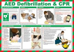 AED Defibrillation & CPR Guidance Poster - laminated x Fire Safety Poster, Health And Safety Poster, Safety Posters, Safety And First Aid, First Aid Tips, Office Safety, Workplace Safety, School Safety, Take Care Of Yourself Quotes
