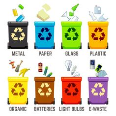 Illustration about Recycle bins with different waste types. Color containers for waste. Earth Day Activities, Preschool Activities, Class Projects, School Projects, Garbage Waste, Types Of Waste, Waste Removal, Save Environment, Solid Waste
