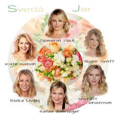 Svetlá jar - k svetlej jari patria ženy s nízkym kontrastom medzi farbou vlasov, pokožky a očí. Veľmi podobným typom je svetlé leto, rozdiel je v tóne pleti.
